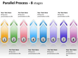 Parallel Process 8 Stages 7