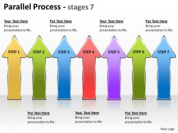 Parallel Process Stages 13