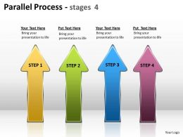 Parallel Process Stages 35