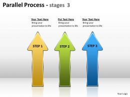 Parallel Process Stages 38