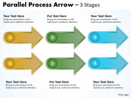 Parallel Process Stages Three 12
