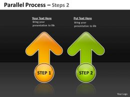 Parallel Process Steps 11