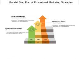 Parallel Step Plan Of Promotional Marketing Strategies