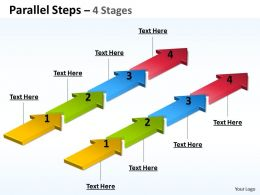 Parallel Steps 4 Stages 38