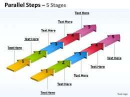 Parallel Steps 5 Stages 32