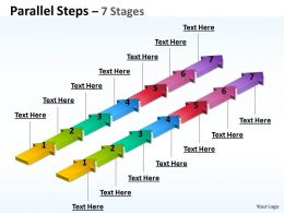 Parallel Steps 7 Stages 15