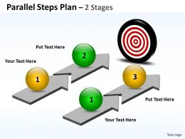Parallel Steps Plan 2 Stages 13