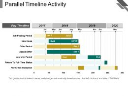 Parallel Timeline Activity