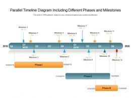 Parallel Timeline Diagram Including Different Phases And Milestones