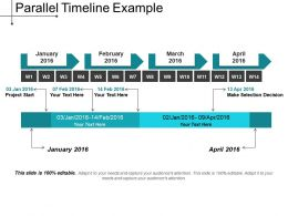 Parallel Timeline Example