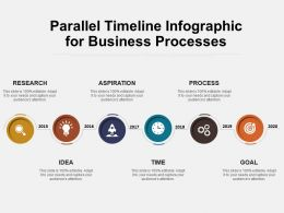 Parallel Timeline Infographic For Business Processes