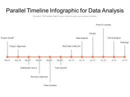 Parallel Timeline Infographic For Data Analysis