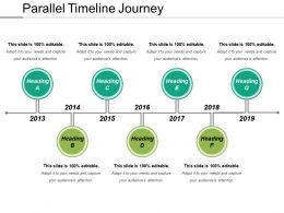 Parallel Timeline Journey