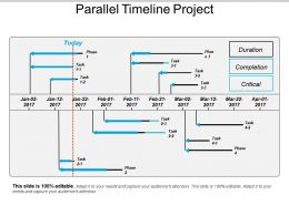 Parallel Timeline Project