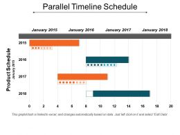 Parallel Timeline Schedule