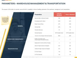 Parameters Warehouse Management And Transportation Powerpoint Presentation Slide