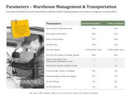 Parameters Warehouse Management And Transportation Reverse Side Of Logistics Management Ppt Icon Design