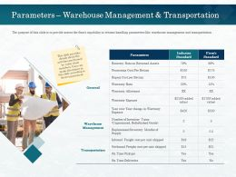 Parameters Warehouse Management And Transportation Year Ppt Powerpoint Presentation Model