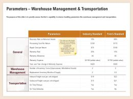 Parameters Warehouse Management Transportation Processing Cost Ppt Shows