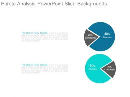 Pareto Analysis Powerpoint Slide Backgrounds