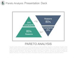 Pareto Analysis Presentation Deck
