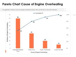 Pareto Chart Cause Of Engine Overheating