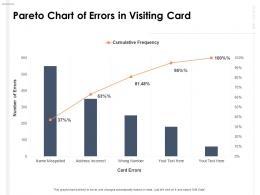 Pareto Chart Of Errors In Visiting Card