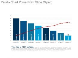 Pareto Chart Powerpoint Slide Clipart