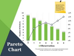 Pareto Chart Powerpoint Slide Images