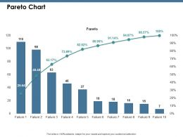 Pareto Chart Ppt Show Infographic Template