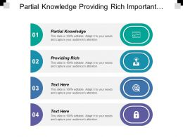 Partial Knowledge Providing Rich Important Indicator Complete Retail