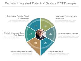 Partially Integrated Data And System Ppt Example