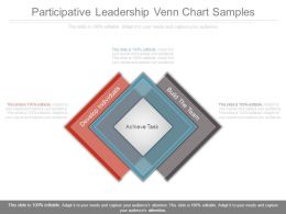 Participative Leadership Venn Chart Samples