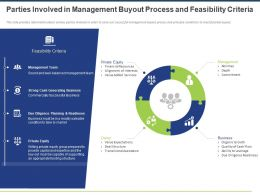 Parties Involved In Management Buyout Process And Feasibility Criteria Ppt Powerpoint