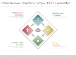 Parties Receive Instructions Sample Of Ppt Presentation