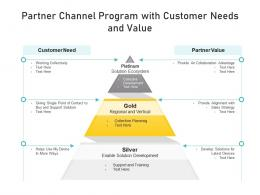 Partner Channel Program With Customer Needs And Value
