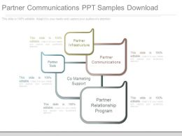 Partner Communications Ppt Samples Download