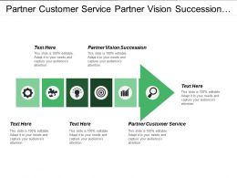 Partner Customer Service Partner Vision Succession Sales Process