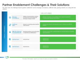 Partner Enablement Challenges And Their Solutions Implementing Company Better Sales Ppt Model