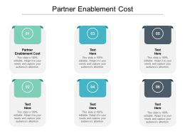 Partner Enablement Cost Ppt Powerpoint Presentation Infographics Show Cpb