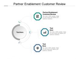 Partner Enablement Customer Review Ppt Powerpoint Presentation Layouts Outline Cpb