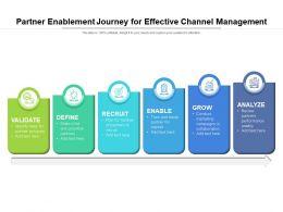 Partner Enablement Journey For Effective Channel Management
