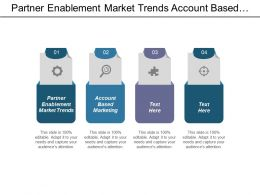 Partner Enablement Market Trends Account Based Marketing Project Scope Cpb