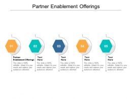 Partner Enablement Offerings Ppt Powerpoint Presentation Professional Cpb