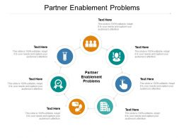 Partner Enablement Problems Ppt Powerpoint Presentation Infographic Template Display Cpb