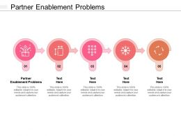 Partner Enablement Problems Ppt Powerpoint Presentation Summary Clipart Images Cpb