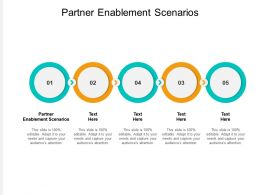 Partner Enablement Scenarios Ppt Powerpoint Presentation Infographics Background Cpb