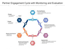 Partner Engagement Cycle With Monitoring And Evaluation