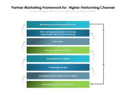 Partner Marketing Framework For Higher Performing Channel