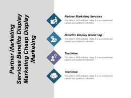 Partner Marketing Services Benefits Display Marketing Cheap Display Marketing Cbp